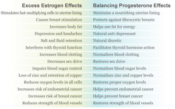 male hormone deficiency treatment