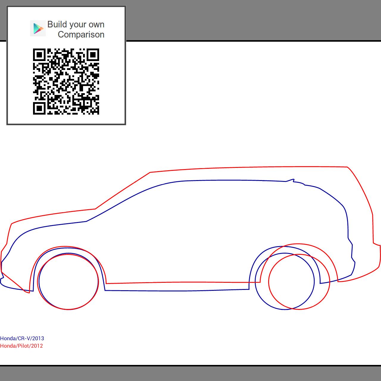 Honda CR-V 2013 vs Honda Pilot - Compare dimensions visually | www.car ...