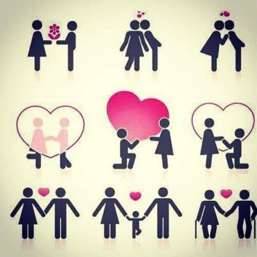 Resultado de imagem para namoro noivado e casamento