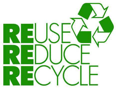 Guest Post Reduce Reuse Recycle