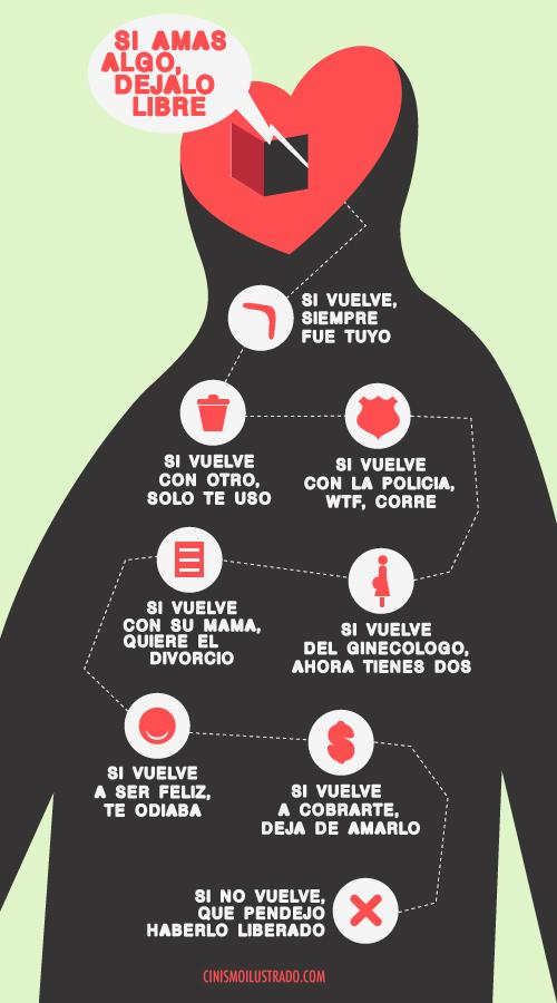si_ama_salgo_dejalo_libre