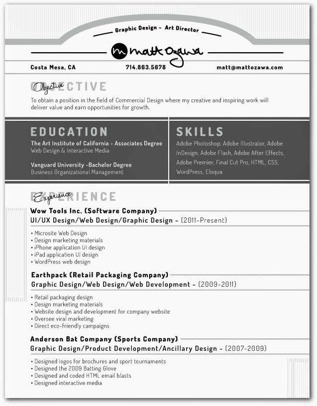 craft the resume no experience required