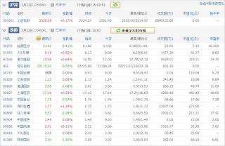 中国株コバンザメ投資ウォッチ銘柄watch20130322