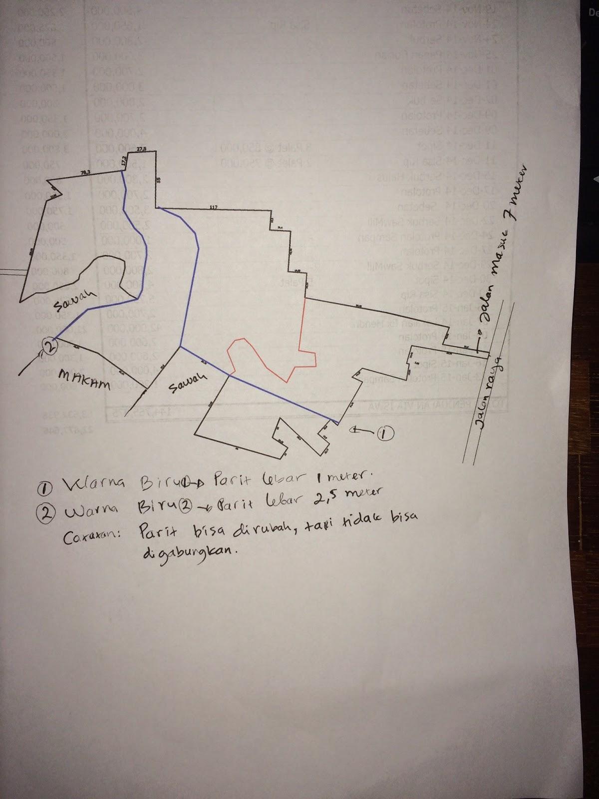 Sketsa Site Plan