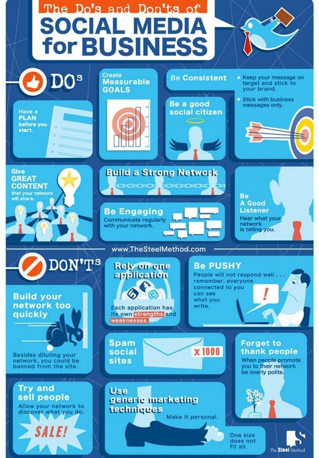 Do Don't #SocialMedia for business . (#StartSmeUp)