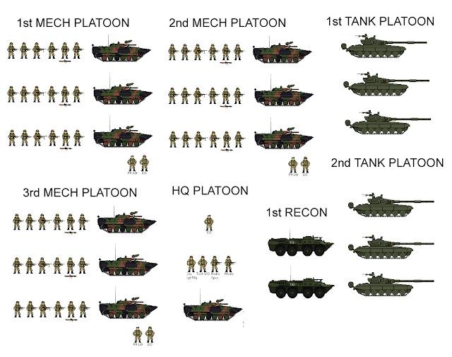 T-72B1 - Página 16 ORBAT+MTR+FULL+FO+scale