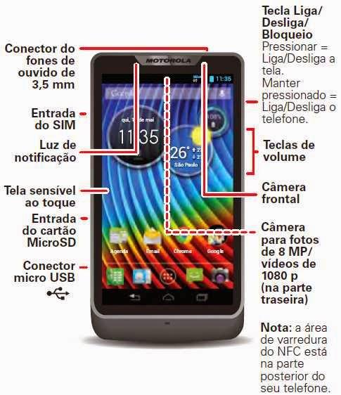 Harga dan Spesifikasi Motorola RAZR D3 XT919_3