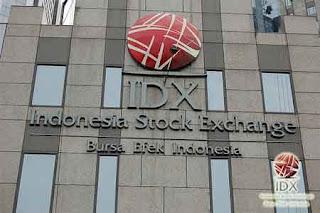 Lowongan Bursa Efek Indonesia
