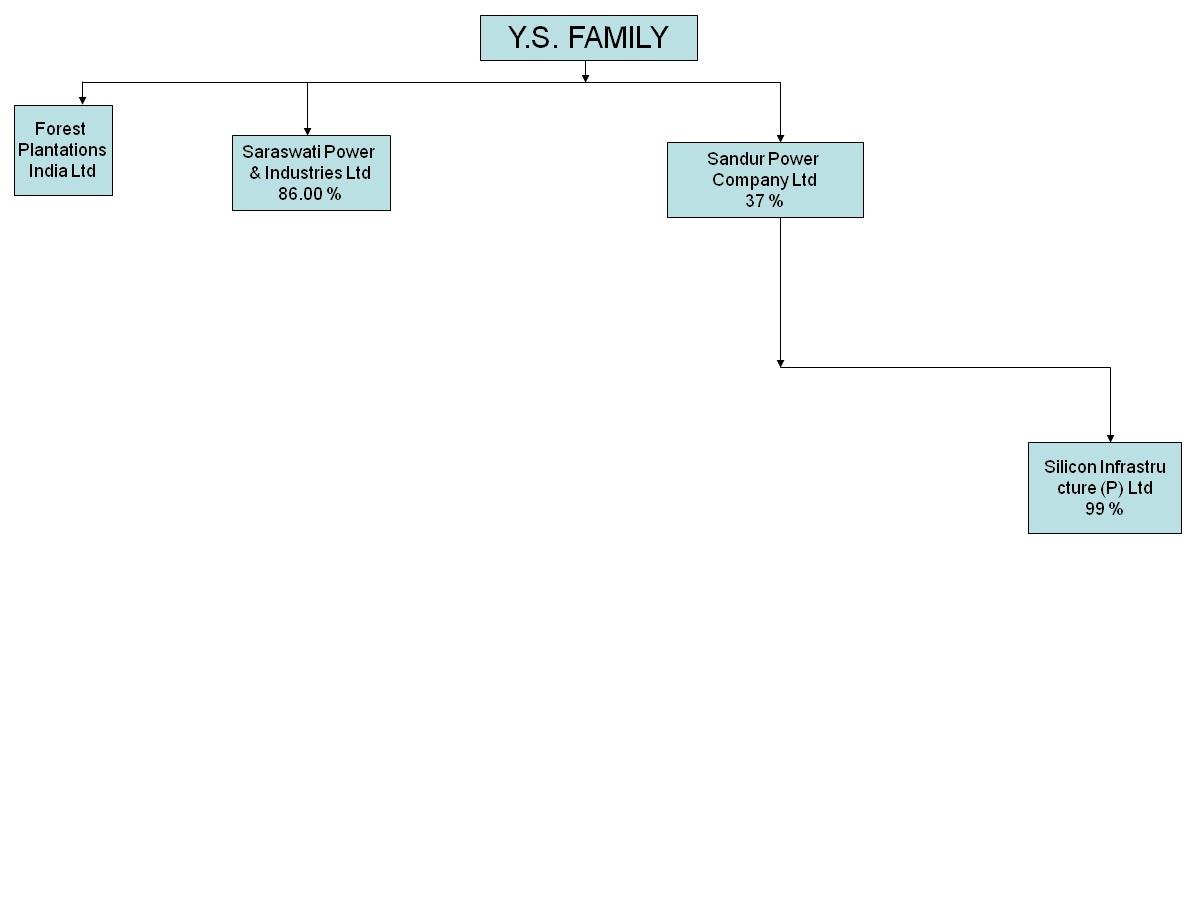 YSR_2004.jpg