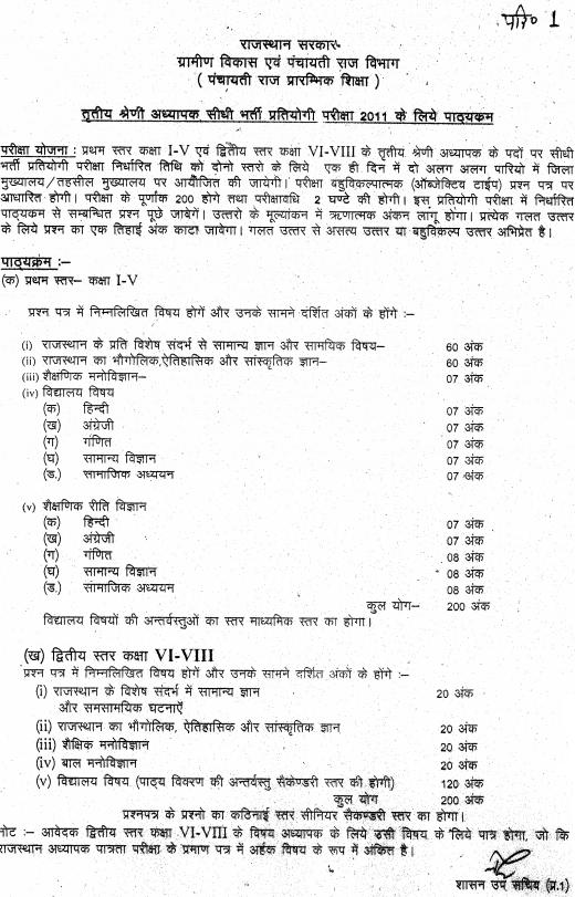 Sarkari Naukri Grade Teachers Syllabus