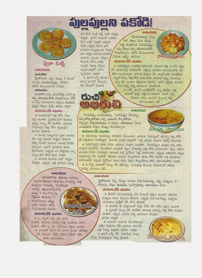 paneer butter masala recipe in telugu language pdf