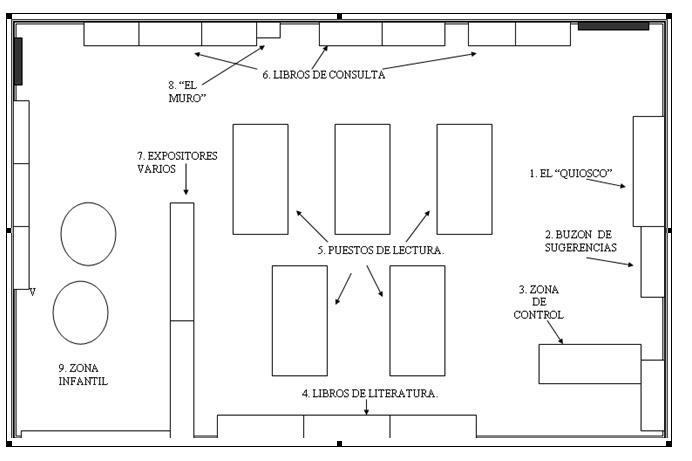 Biblioteca escolar ceip joaquin tendero plano de la for Planos de bibliotecas