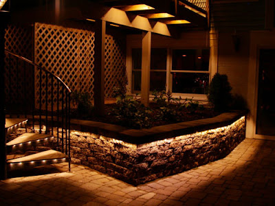 LED for Garden Lighting_3
