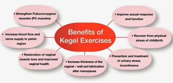 hey you hot mamas!: kegel exercises during pregnancy