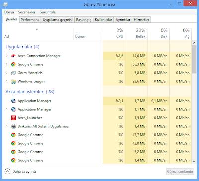 Windows 8 Görev Yöneticisi kısayolu ve yeni özellikleri