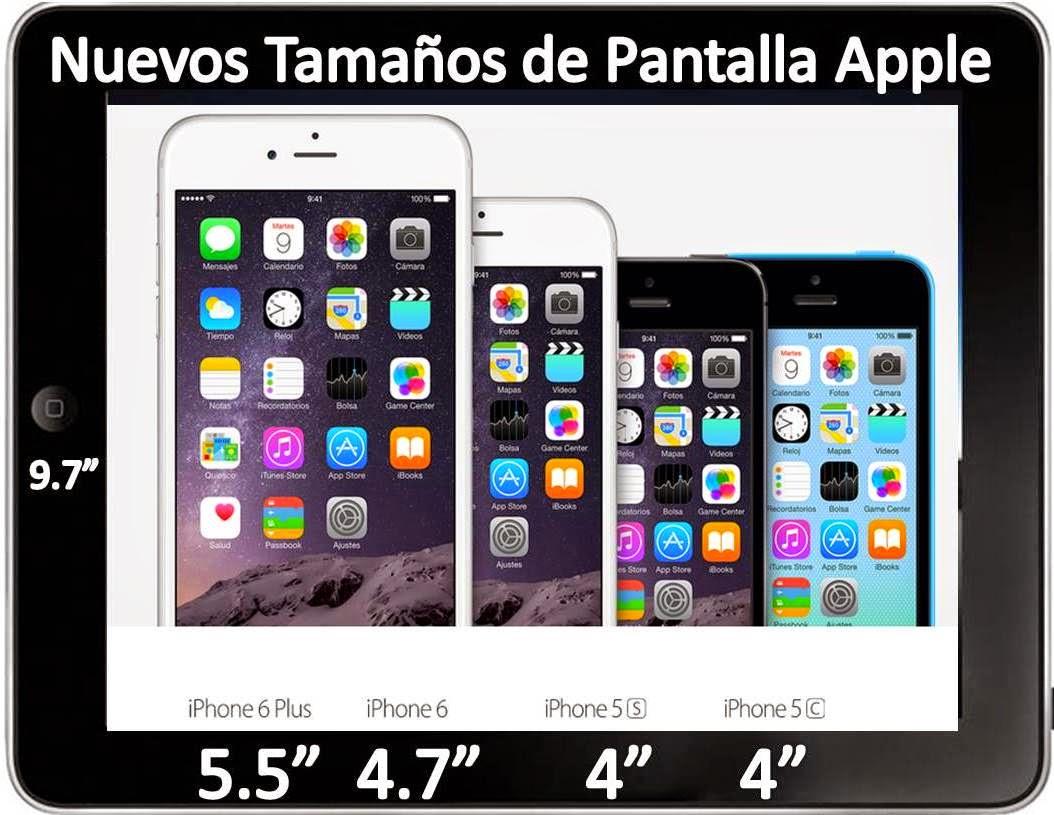 Nuevos Tamaños de Pantalla Apple iPhone 6