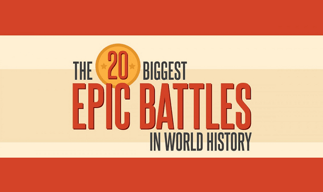 The 20 Biggest Epic Battles in World History