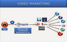 Small Business Marketing by Video