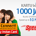 Username dan Password Speedy Instan Wifi.id September 2014