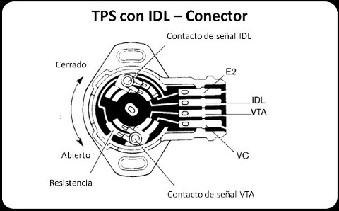 Sensores De Aire  bustion also 95 Jeep Cherokee Fuse Box besides Horn Button Spring Retainer 21617 furthermore Grounding Wire Location Help Please 10069 moreover 1994 Toyota 4runner Clutch Pedal Parts Diagram. on jeep cherokee xj interior