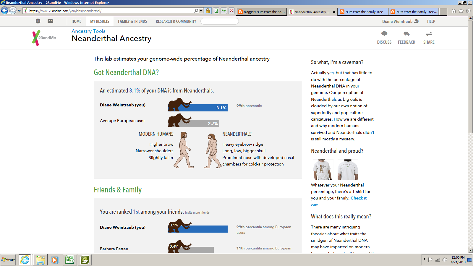 Neanderthal Dna Test who tested with 23andMe