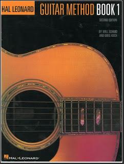 Tutorial Belajar Gitar - Ebook PDF