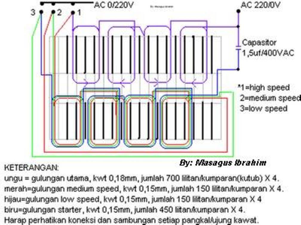 Penyambungan kawat pada gulungan starter dilakukan secara SERI (lihat ...