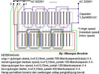 electric motor scheme roll dynamo fan rh infoelectricmotor blogspot com Kipas Angin Miyako Harga Kipas Angin Miyako