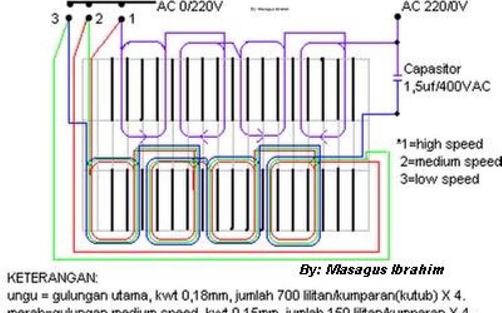 Cara menggulung dinamo kipas angin berbagi ilmu asfbconference2016 Image collections