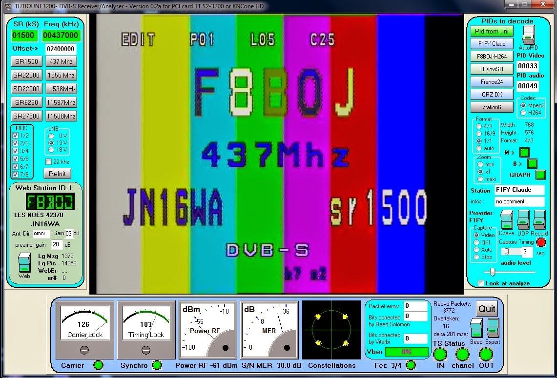 Lien Tutioune-DATV
