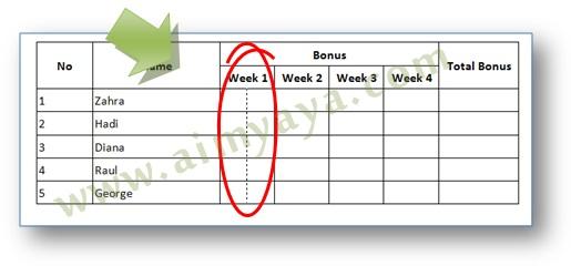 Gambar: Contoh cara memecah kolom tabel menjadi dua kolom baru di Microsoft Word 2007