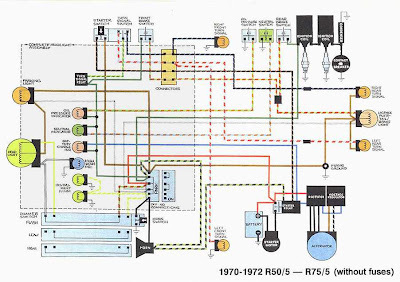 bmw r50 5 r75 5 1970 72 motorcycle wiring diagram all about bmw r505 r755 1970 72 motorcycle wiring diagram