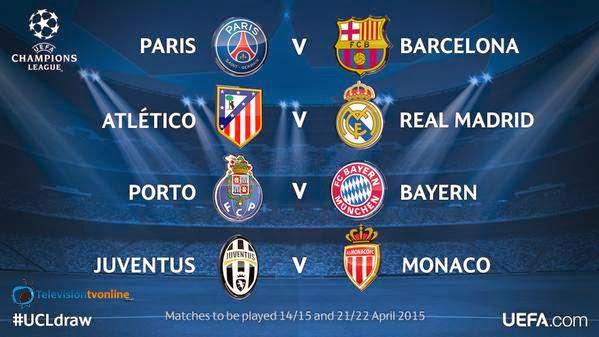 Horarios y Fechas de los Cuartos de Final Champions League