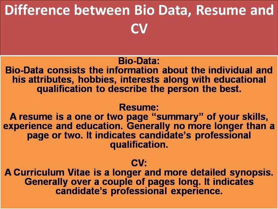... thought transformation*: Difference between Bio Data, Resume and CV