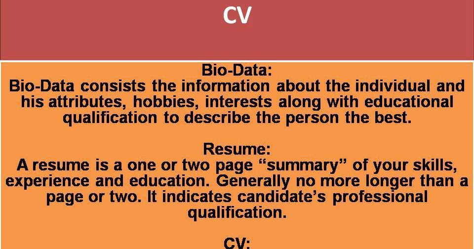 Search Parineeti ...........a thought transformation*: Difference between  Bio Data, Resume and CV