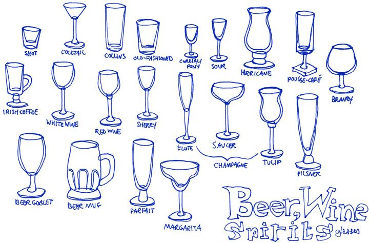 Different Types Of Glasses Frames Names : Julia Minamata Illustration -- the blog: February 2012