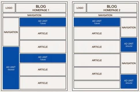 Penempatan iklan di home page