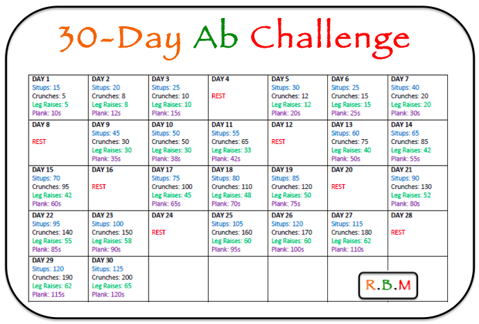 So, I'm in need of a little ab challenge. I hope you are too and will ...