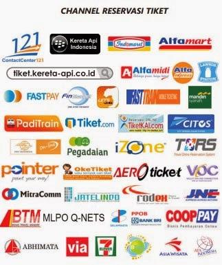 Channel reservasi tiket kereta api
