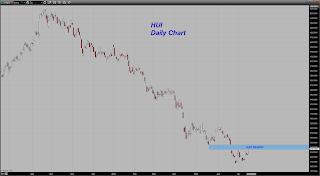 prix de l'or, de l'argent et des minières / suivi quotidien en clôture - Page 2 Chart20130716160553