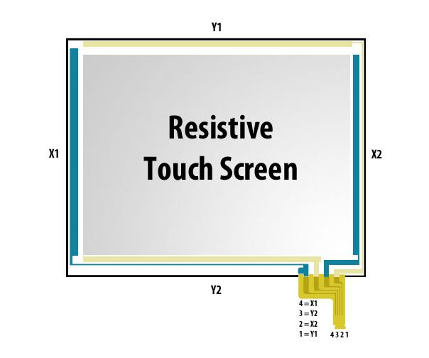 Electronics in DAM\'s way: Interfacing Touch Screen with microcontroller