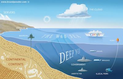 """Deep Web"" The Real Internet Underground - Part 2"