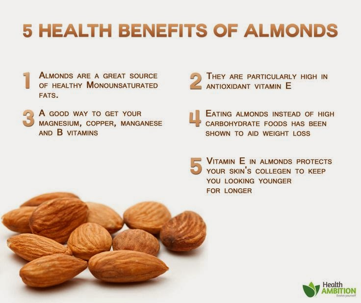 Health & nutrition tips: January 2014 Almonds Benefits