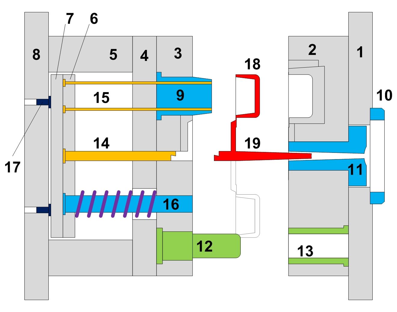 Injection Mold Gate Design Principle Of Gate Design Grace