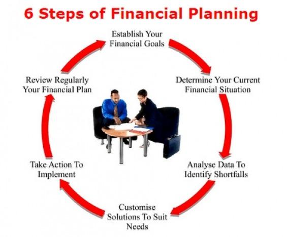 Jacksonville Financial Planner