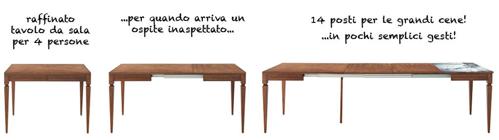 Lg lesmo tavolo allungabile in legno una soluzione per - Tavoli da cucina salvaspazio ...