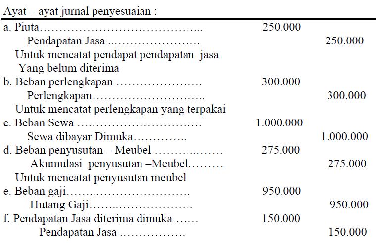 Zona Akuntansi: Siklus Akuntansi Keuangan