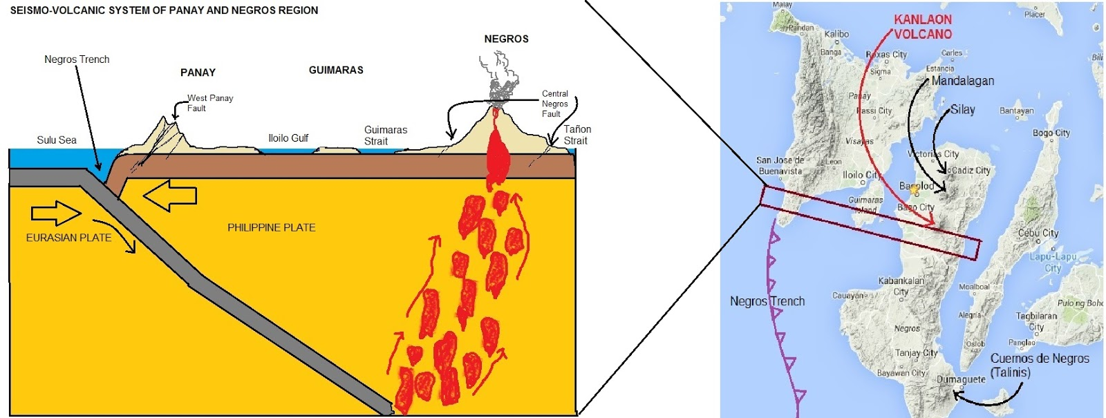 fig 1 the negros volcanic arc system and location of kanlaon volcano illustration by gdb alojado