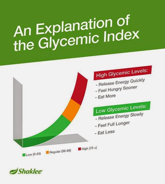 Makan makanan yang rendah indeks glisemik untuk rendahkan risiko kompilasi kencing manis
