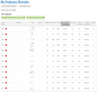 Visual Kentriki Mis Productos Ofertados